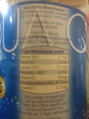 Mineralwasser - 3