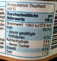 Thunfisch Salat - Nährwertangaben