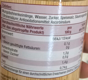 Mungobohnenkeimlinge - Informação nutricional