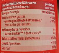 Durchstarter - Nutrition facts