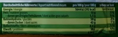 Grünling - Nutrition facts