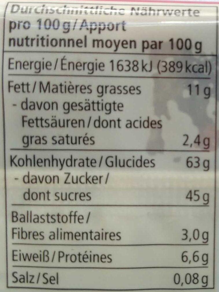 Mandel Cranberry - Informations nutritionnelles - de