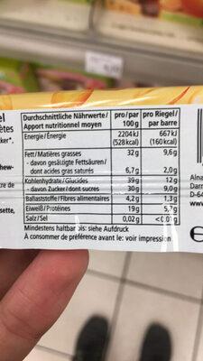 Erdnuss krokant - Nutrition facts