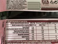 Kit kat ruby cocoa beans - Voedigswaarden