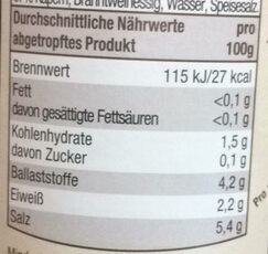 Kapern - Nutrition facts