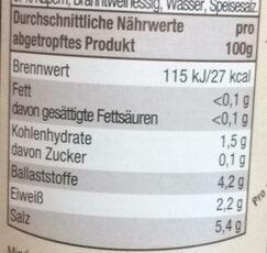 Kapern - Voedingswaarden