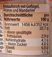 Brotaufstrich mit Geflügel, Ananas und Mandarine - Nährwertangaben - de