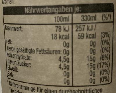 Weißer Tee Pfirsich Rosmarin - Nutrition facts
