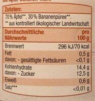 Apfel-Bananen-Mark - Informations nutritionnelles - en