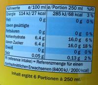 Eistee zitrone (citron) - Nährwertangaben