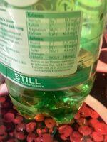 Mineralwasser still - Nutrition facts - en