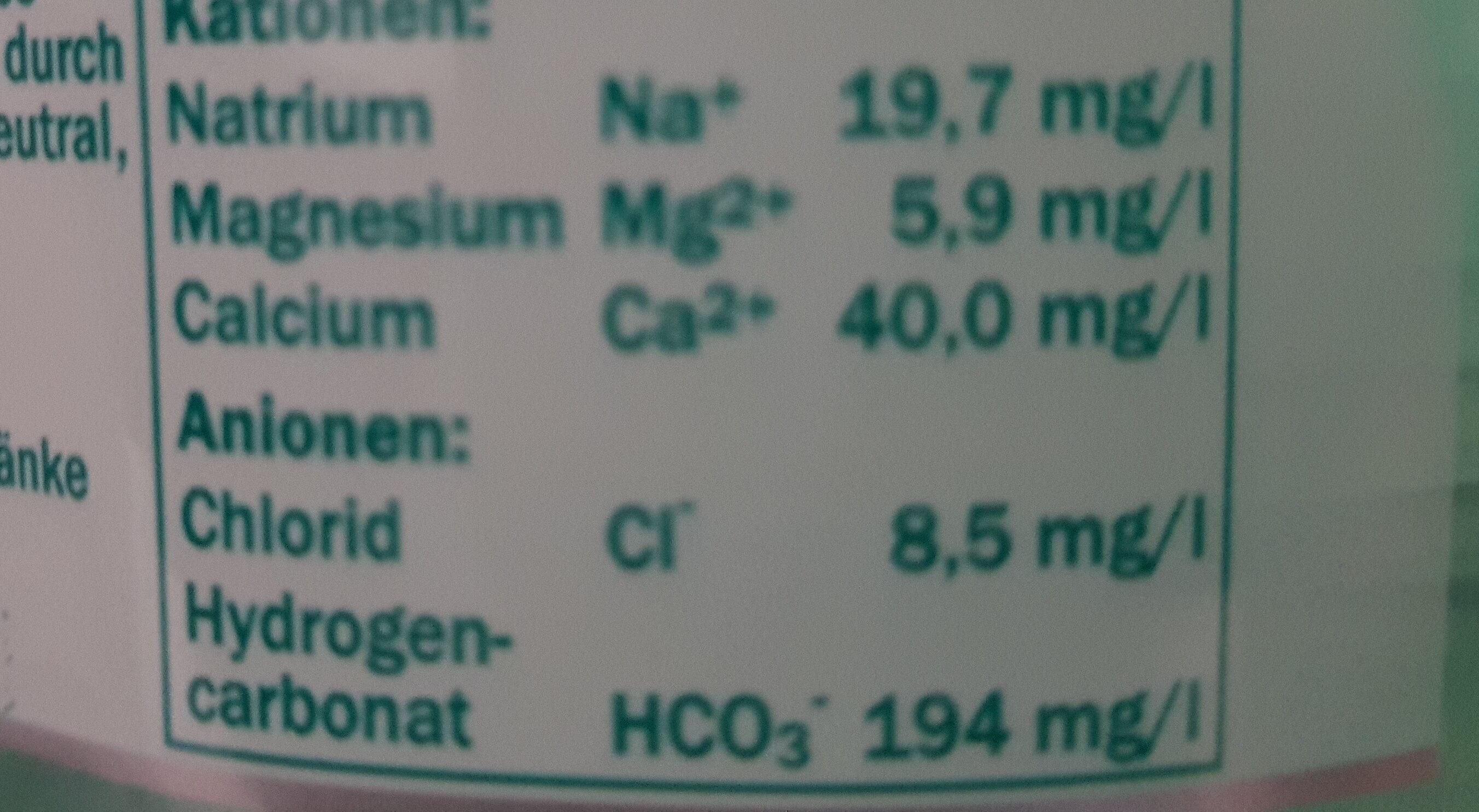 Wasser Willi medium. Getränke - Inhaltsstoffe - de