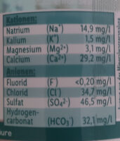 Saskia - Ingredienti - de