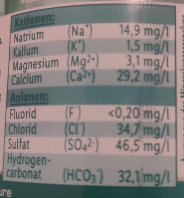 Saskia - Valori nutrizionali - de