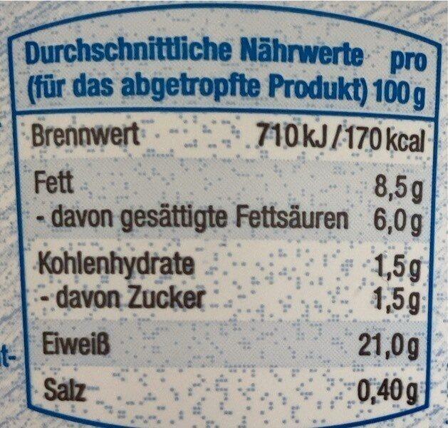 Mozarella Minikugeln - Nutrition facts - de