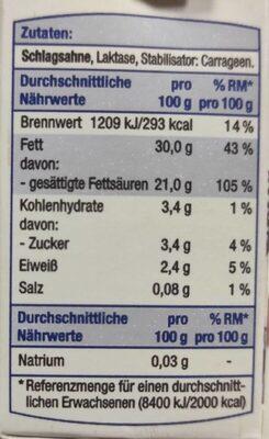 Haltbare Schlagsahne Laktosefrei - Nährwertangaben - de