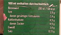 Frische Heumilch - Nährwertangaben - de
