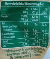 Cashewkerne - Nährwertangaben