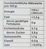Bio Kürbis - Nährwertangaben - de