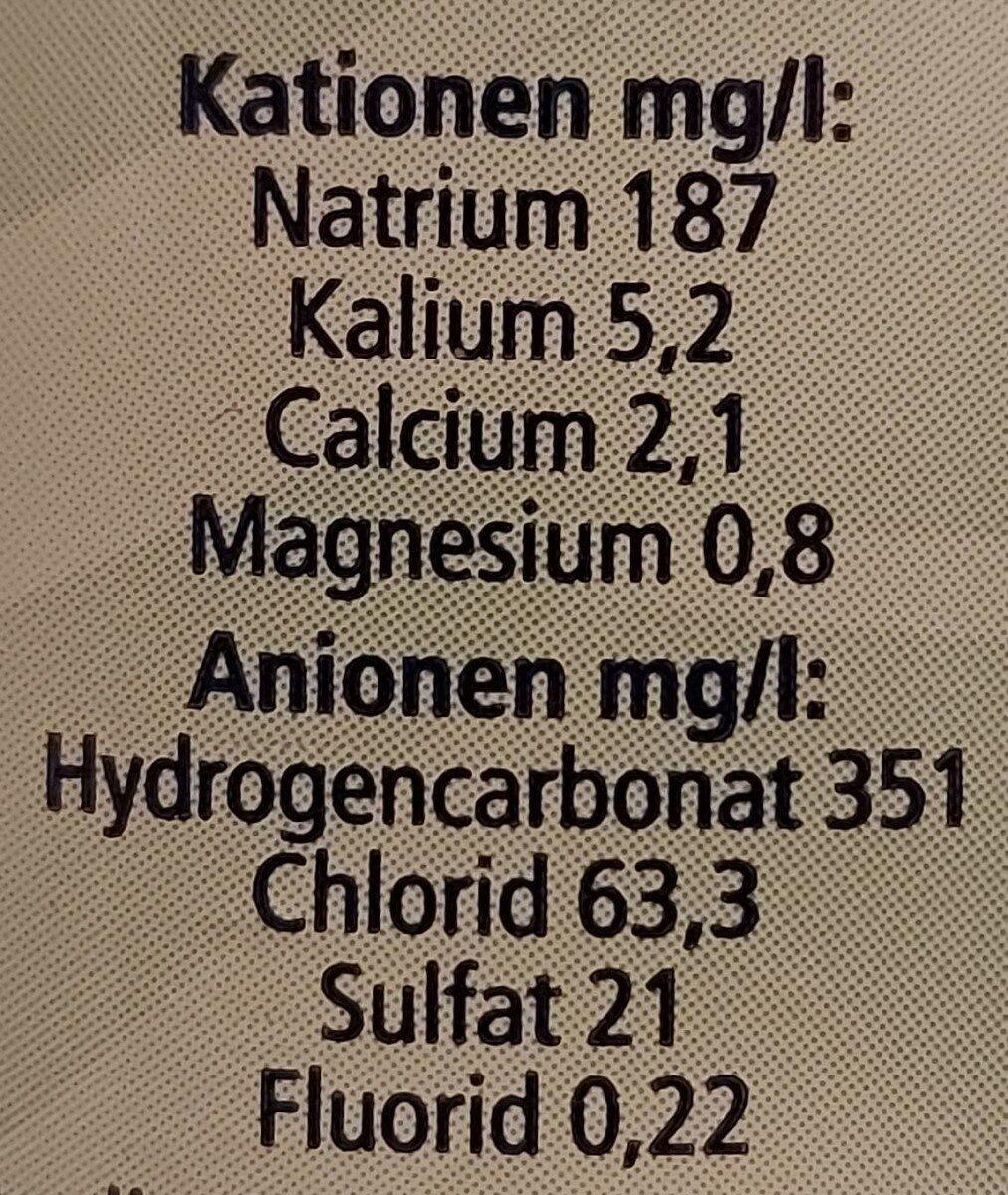 Mineralwasser - Valori nutrizionali - de