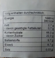 Bio Waldbeeren Müsli - Nutrition facts