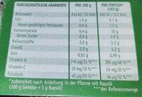 Gemüse-Ideen Gemüse-Pilz Pfanne - Informazioni nutrizionali - de