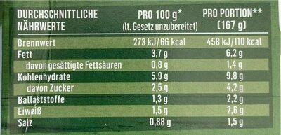 Rahm-Gemüse Porree - Informations nutritionnelles - de