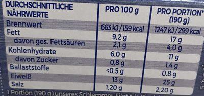 Schlemmer-Filet à la Bordelaise Classic - Ingrédients