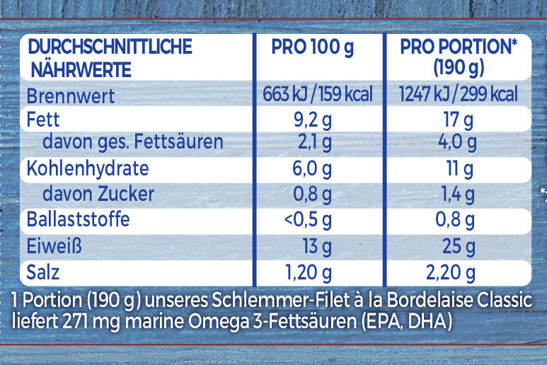 Schlemmer-Filet à la Bordelaise Classic - Informations nutritionnelles