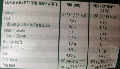 Rahm-Spinat - Nährwertangaben