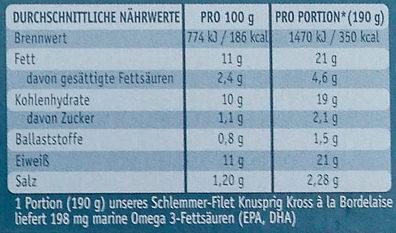 Schlemmer-Filet à la Bordelaise Knusprig Kross - Nutrition facts