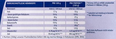 15 Käpt'ns Fischstäbchen - Informations nutritionnelles