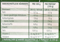 Gartenerbsen - Informations nutritionnelles