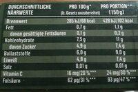 Gartenerbsen - Nährwertangaben - de