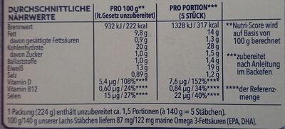 8 Lach-Stäbchen - Nutrition facts - de
