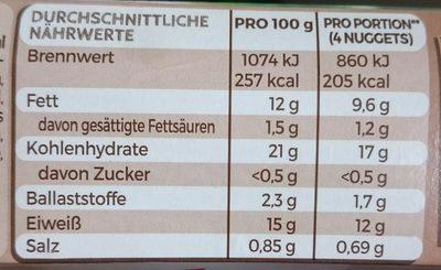 Vollkorn Chicken Nuggets - Nutrition facts - de
