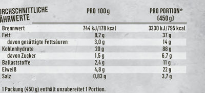 Tagliatelle Pilz-Pfanne - Nutrition facts
