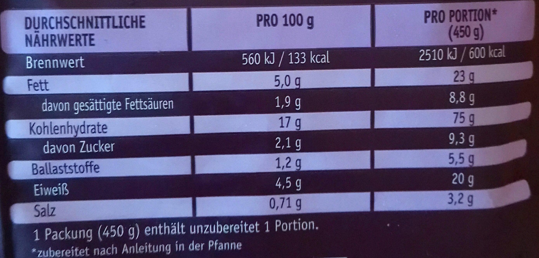 Penne Creme Spinaci - Voedingswaarden