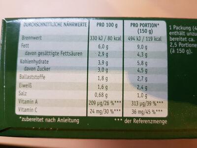 Pestogemüse - Informations nutritionnelles