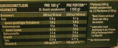 Gemüse-Ideen Kürbis & Süßkartoffeln in Limetten-Butter - Informations nutritionnelles - de