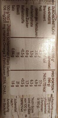 Schlemmer-Filet Rahmspinat - Der mit dem Blubb - Informations nutritionnelles - de