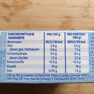 Iglo Schlemmer Filet - Nutrition facts