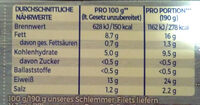 Schlemmer-Filet à la Bordelaise Classic - Informations nutritionnelles - de