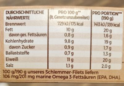 Schlemmerfilet à la Bordelaise Knusprig Kross - Voedingswaarden - de