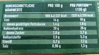 Veggie Love Rote Beete Patties - Nutrition facts - de