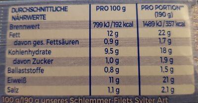 Schlemmer Filet Sylter Art - Nährwertangaben - de