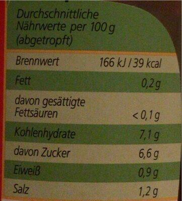 Gewürzgurken - Nährwertangaben