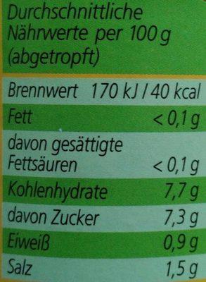 Original Spreewälder Sandwichgurken - Informations nutritionnelles - de