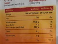 xylit - Inhaltsstoffe - de