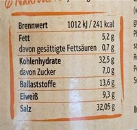 Gewürz-Pfeffer - Nährwertangaben - de